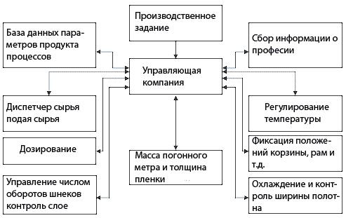 чертежи Схема подключения