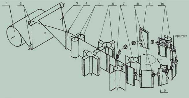 Принципиальная схема зу-75м